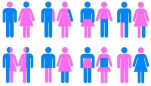 flexible-gender-identity